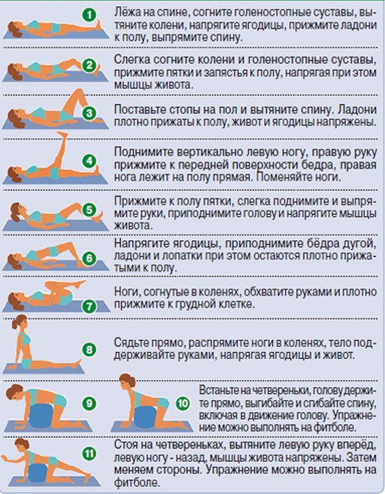 перечень упражнений