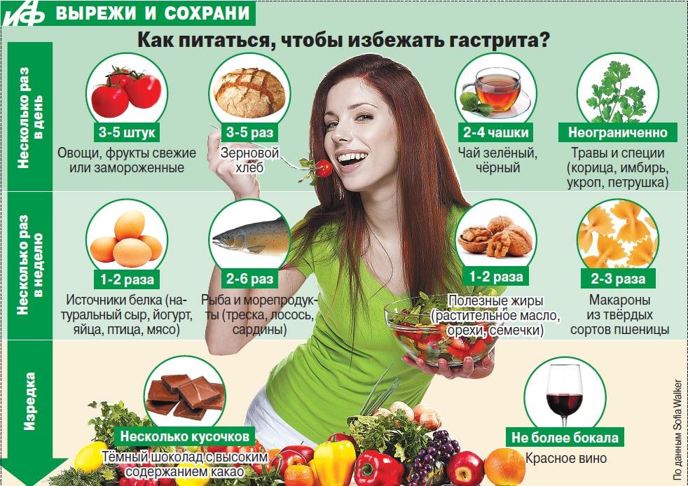 профилактическая диета