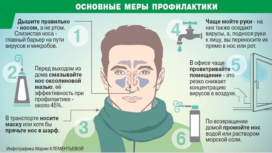 профилактика простуды