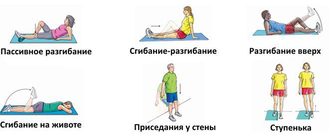 ЛФК при травме колена
