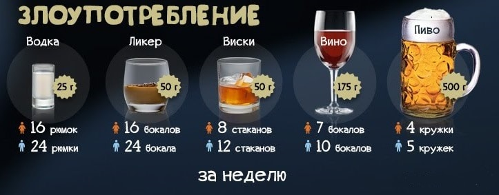 Как избавиться от тяги к алкоголю в домашних условиях