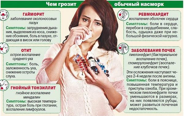 Народные методы лечения насморка у взрослых и детей