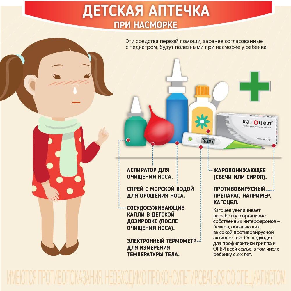 Детская аптечка при насморке и заложенности носа