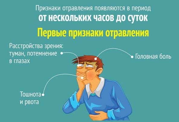 первые симптомы при отравлении