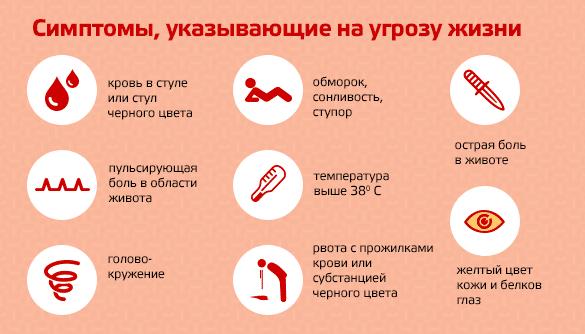 Что делать если болит желудок в домашних условиях?