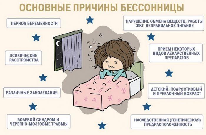 причины расстройства сна