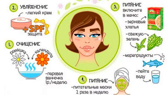 уход за проблемной кожей лица