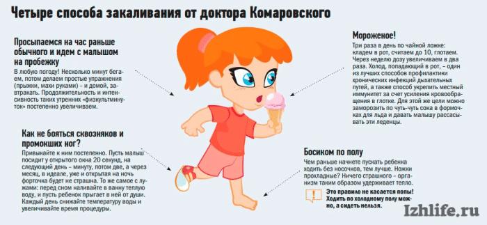 4 способа закаливания от доктора Комаровского